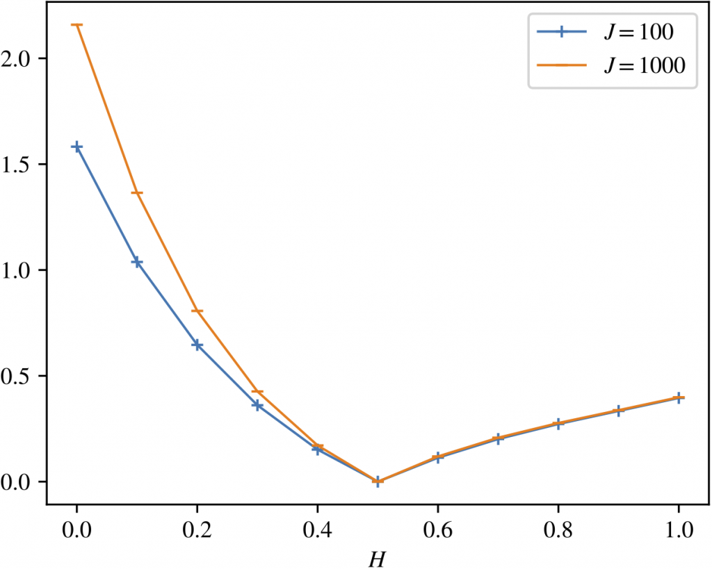 Deep Signature Stopping - Optimal Stopping of fractional Brownian motion